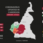 covid19 in cameroon statistics